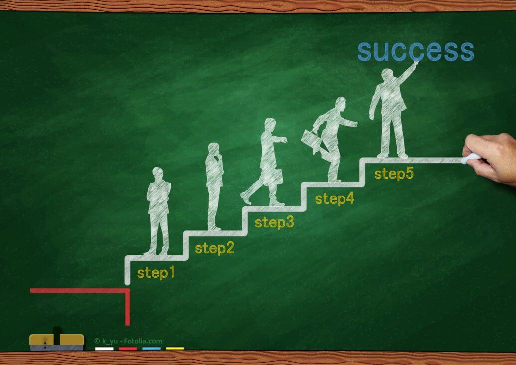 Hinsehen wie man funktioniert. Einlassen. Zulassen. Annehmen. Sich Schritt für Schritt verändern.