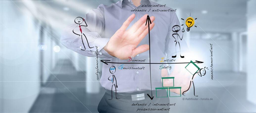 Tools und Methoden für die Mitarbeitersuche: Assesments, Persönlichkeitsstests und vieles mehr